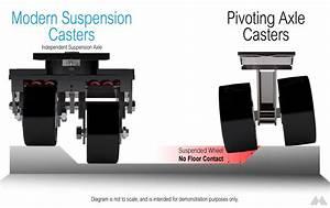 Independent Suspension Diagram Trikes Hdt Roadsmith Trikes