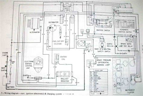 engine wiring ignition system wiring diagram wriring diagrams