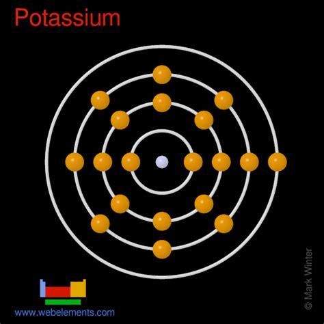 webelements periodic table potassium properties