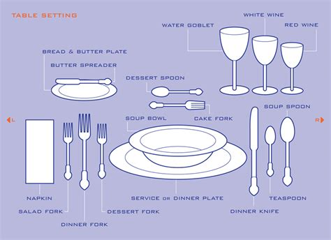 correct way to set a table 15 perfect images how to set a table picture lentine
