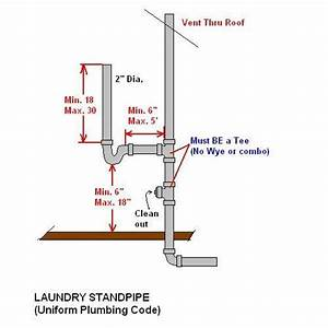Washing Machine Standpipe Dimensions
