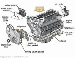 Oil Pump Replacement Cost RepairPal Estimate