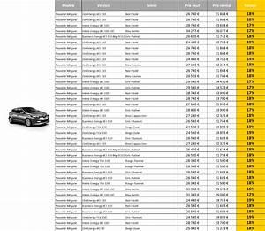 Renault Vitry Sur Seine : 110 v hicules neufs pr ts partir renault vitry sur seine ~ Gottalentnigeria.com Avis de Voitures