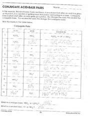 reaction practice worksheet reaction practice worksheet 1 lithium bromine gt l1 tllium lmw mlc - Conjugate Acid Base Pairs Worksheet Answers