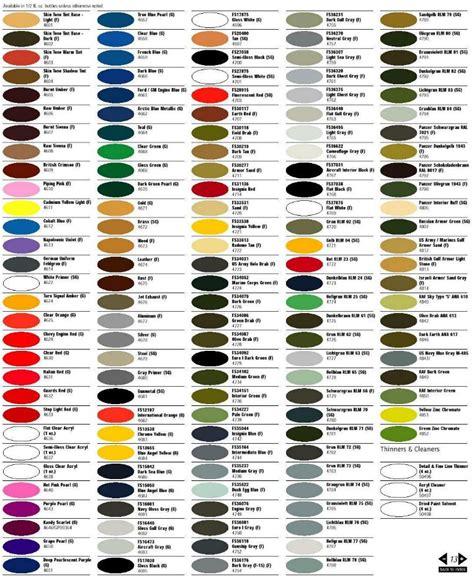 model master paint chart enamels model master color