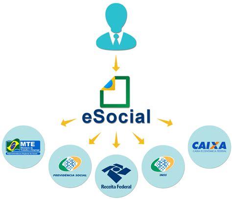 si鑒e social but e1 esocial e1 conceito