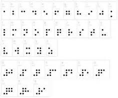 braille alphabet  worked  braille   education