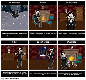 The Raven By Edgar Allen Poe Lesson Plan And Student