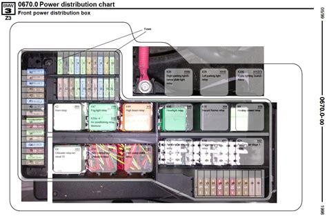 Bmw Z3 Fuse Box Diagram by Fuse Box Z3 11 Wiring Diagram Images Wiring Diagrams
