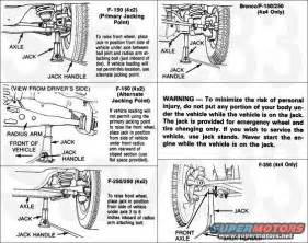 ford explorer dimensions 2013 1983 ford bronco diagrams pictures and sounds