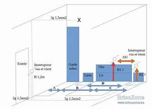 Hauteur Tete De Lit : hauteur interrupteur tete de lit ~ Teatrodelosmanantiales.com Idées de Décoration