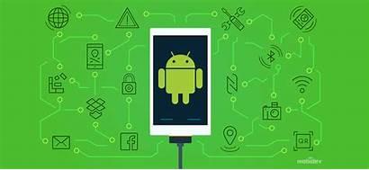 Mobile Management Device Solution Developing Software Mobidev