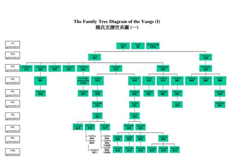 Powerpoint Genealogy Template by Family Tree Powerpoint Template Microsoft Powerpoint