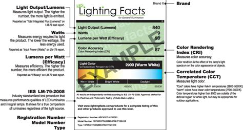 led lighting facts how do i choose between led products