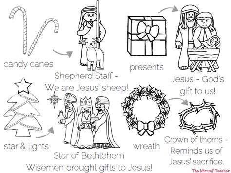 the meaning behind christmas decor printable the mommy