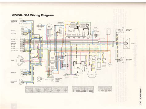 dyna 2000 ignition wiring diagram roc grp org