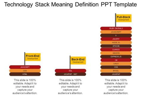 technology stack meaning definition  template