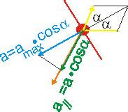 Fluchtgeschwindigkeit Berechnen : quantenobjekt photon leifi physik ~ Themetempest.com Abrechnung