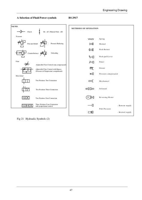 Variable Displacement Hydraulic Pump Symbol
