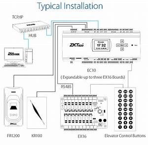 Elevator Access Control And Card Systems