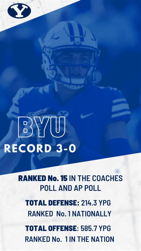 Five players to watch during BYU-UTSA matchup - The Daily ...