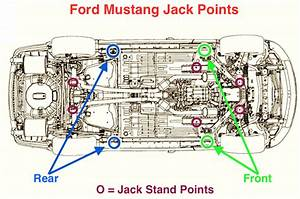 Ford Mustang Gt 1996 To 2004 How To Change Manual