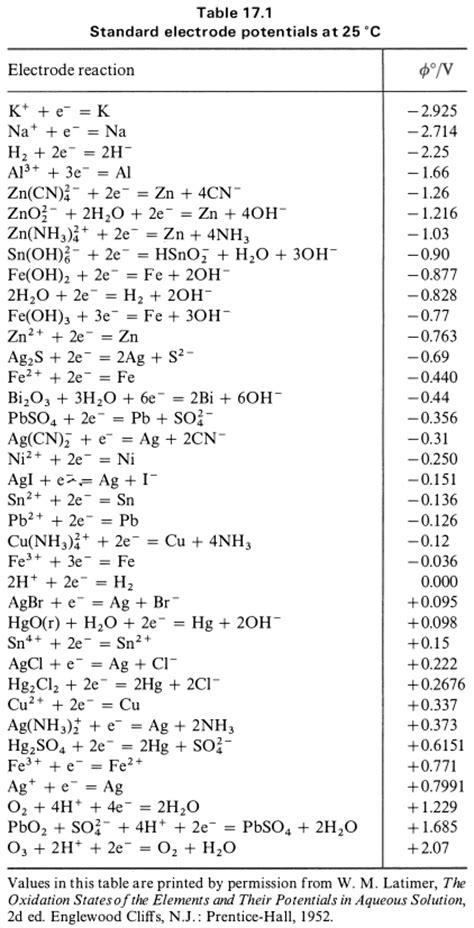 Chemistry Archive | October 24, 2014 | Chegg.com