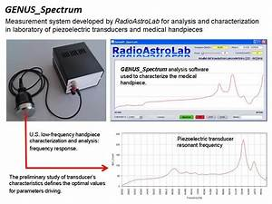 Genus Spectrum  System Of Measurement  Analysis And