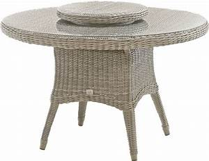 Table Resine Tressee : victoria table de jardin en r sine tress e pure 130cm ~ Edinachiropracticcenter.com Idées de Décoration