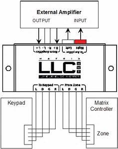Line Level Converter Das-llc Manuals