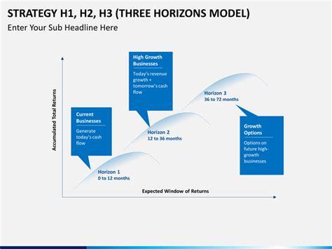 horizons model powerpoint template sketchbubble