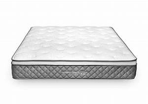 best mattresses 2016 from the sleep sherpa With alexander signature select