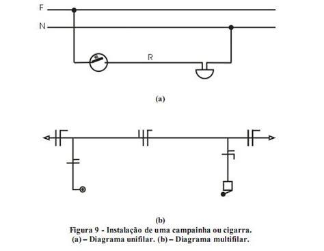 curso de eletricidade predial b 225 sico ensinandoeletrica