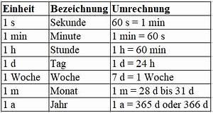 Einheiten Berechnen : zeiteinheiten mit umrechnung ~ Themetempest.com Abrechnung