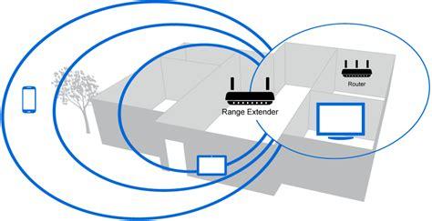 Wireles Network Diagram Lapn300 by Miglior Ripetitore Wifi Lificatore Wifi Range Extender