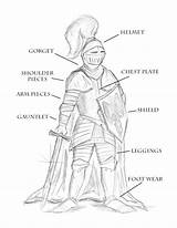 Armor Medieval Drawing Knight Drawings Plate History Lesson Template Dad Getdrawings Paintingvalley Mail sketch template