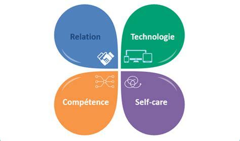 si鑒e macif groupe macif un plan stratégique axé sur une vision client à 360 le hub de la poste tendances du marketing relationnel