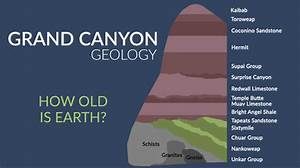 How Was The Grand Canyon Formed