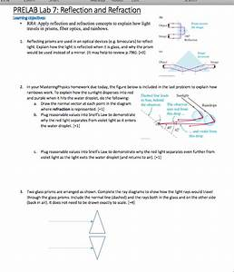 Solved  Prelab Lab 7  Reflection And Refraction Leaming Ob