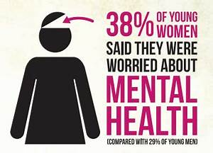 Young Women's Trust: The biggest challenges UK young ...