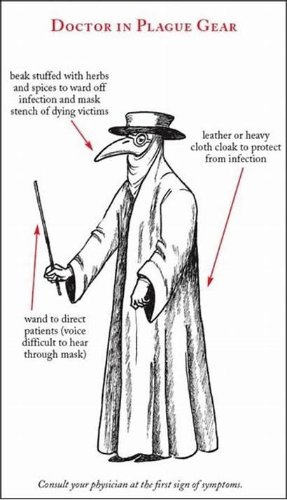 Plague Doctor Mask Bubonic Costume Doctors Death
