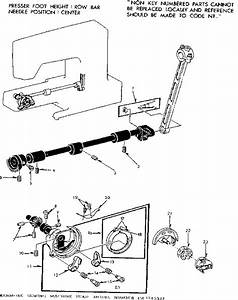 Kenmore Model 1581345381 Mechanical Sewing Machines