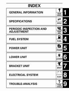 Download Yamaha 90tlr Service Manual  October 2018