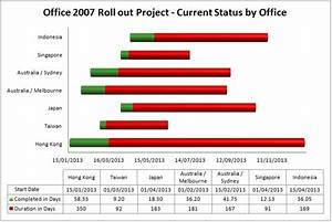 How To Create A Gantt Chart Template Using Excel 2007 Or