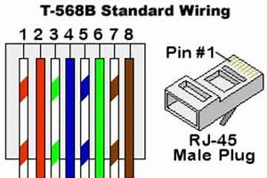 Ethernet Cable T568b Rj45 Wiring Diagram : electrician guide how to wire install an ethernet ~ A.2002-acura-tl-radio.info Haus und Dekorationen