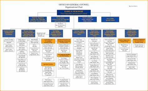 org chart template excel  exceltemplates