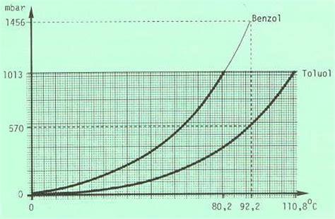 mischtemperatur luft rechner industrie schmutzwasser