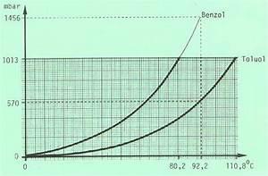 Spezifische Wärme Berechnen : mischtemperatur luft rechner industrie schmutzwasser tauchpumpen ~ Themetempest.com Abrechnung