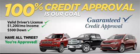 Easy Bad Credit Car Loans Dayton Oh. Fax Broadcasting Services Credit Bureau Info. Who Has The Cheapest Mortgage Rates. How Can You Get A Business Loan. Golden Corral Pembroke Pines. Kankakee Car Dealerships Spinal Laser Surgery. Software Storage Companies Jeep Rubicon Forum. Beauty Schools In Houston Jack Rice Insurance. Payday Loans In Las Vegas Nv E Waste Toxic