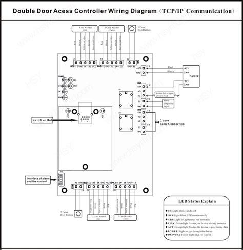 Emergency Door Release Wiring Diagram Fuse Box